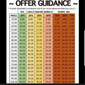 Offer sheet